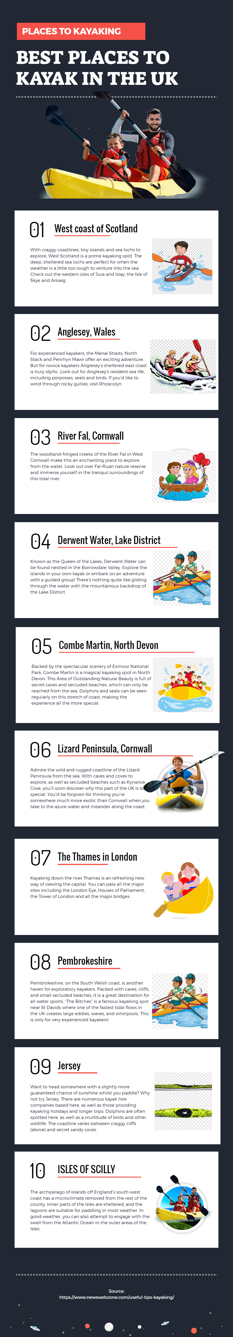 Best Places To Kayaking In The Uk