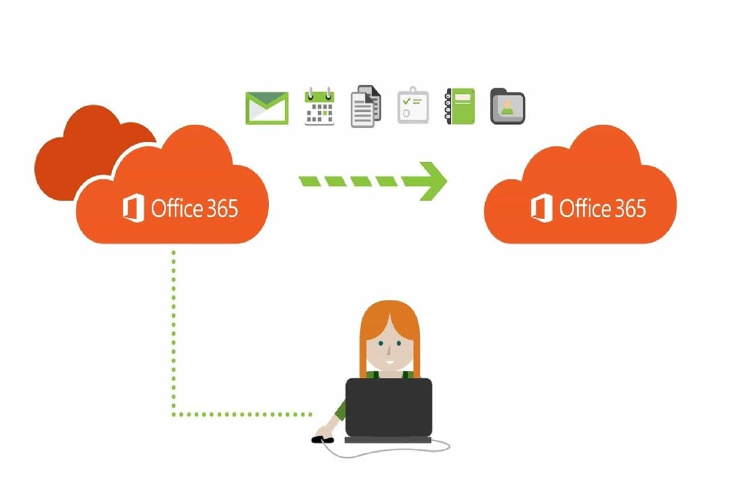 office 365 domain