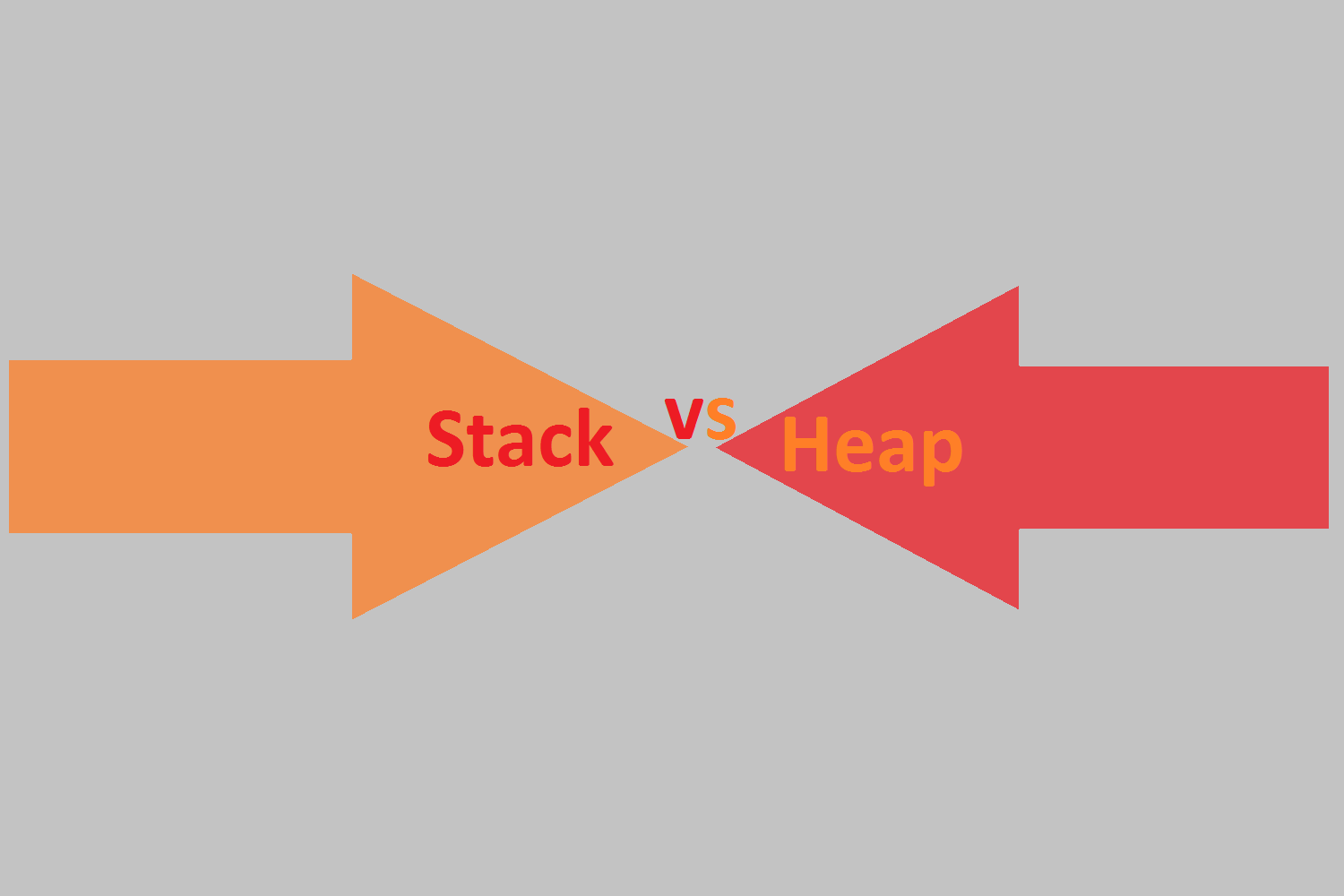 Stack and Heap: Know The Difference - News Web Zone